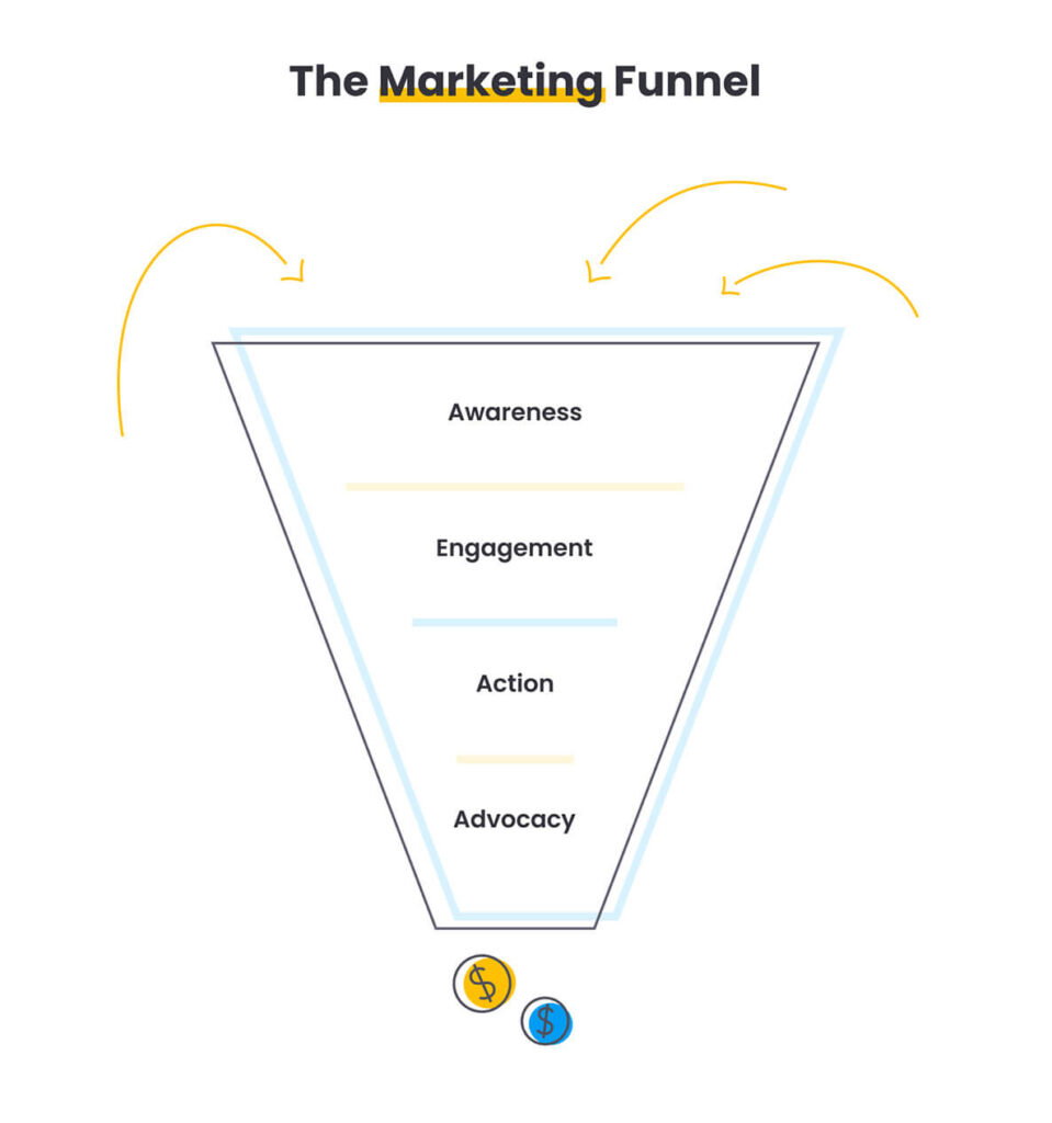 marketing funnel illustration by quiet and loud design